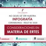 Infografía ERTE - Coronavirus Ceca Magán Abogados