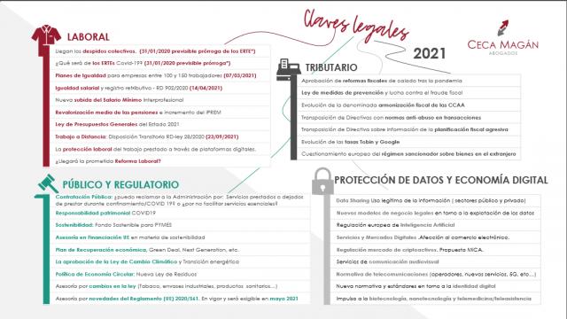 Fechas claves legales para 2021
