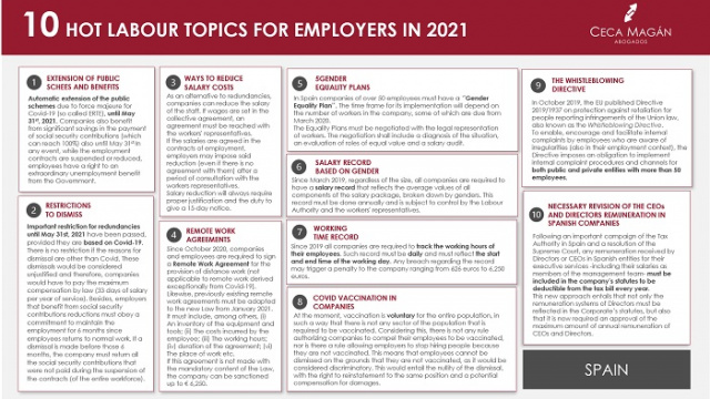 10 Hot topics in Employment Law in 2021