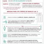 infografia sobre nuevas medidas covid19 que afectan al teletrabajo y centros de trabajo