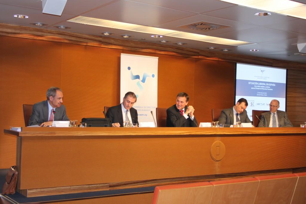 la situacion laboral en España